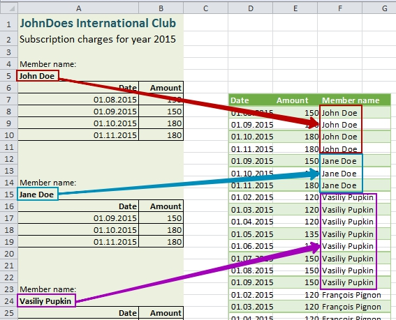 Transfer values to a new column: as-is and to-be