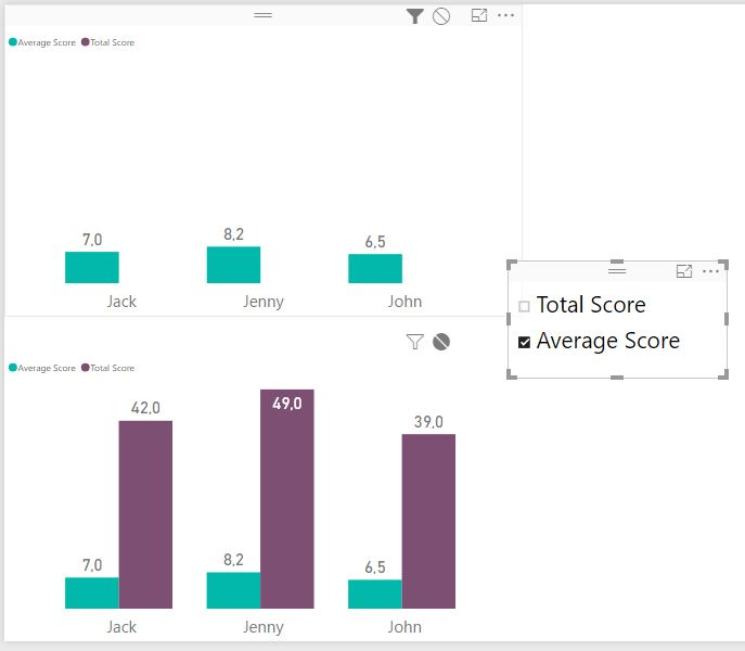 Dynamically select measures to be shown on a Power BI visual