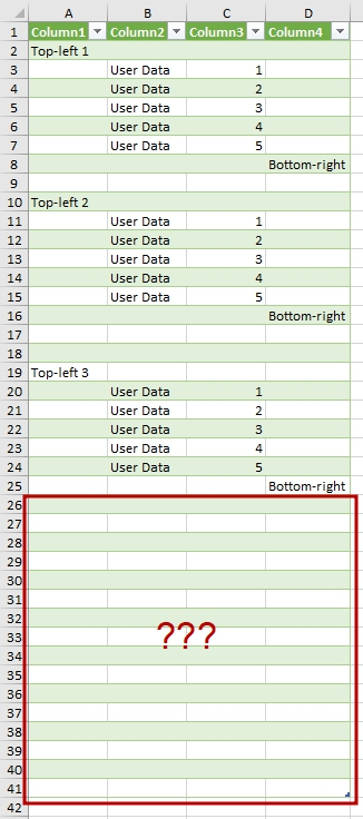 Excel sheet as a source to Power Query and Power BI: a pitfall of ...