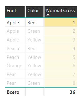Обычный срез: красные яблоки